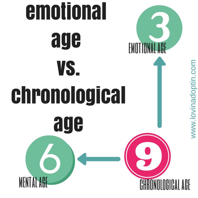 emotioanl age vs chronological age