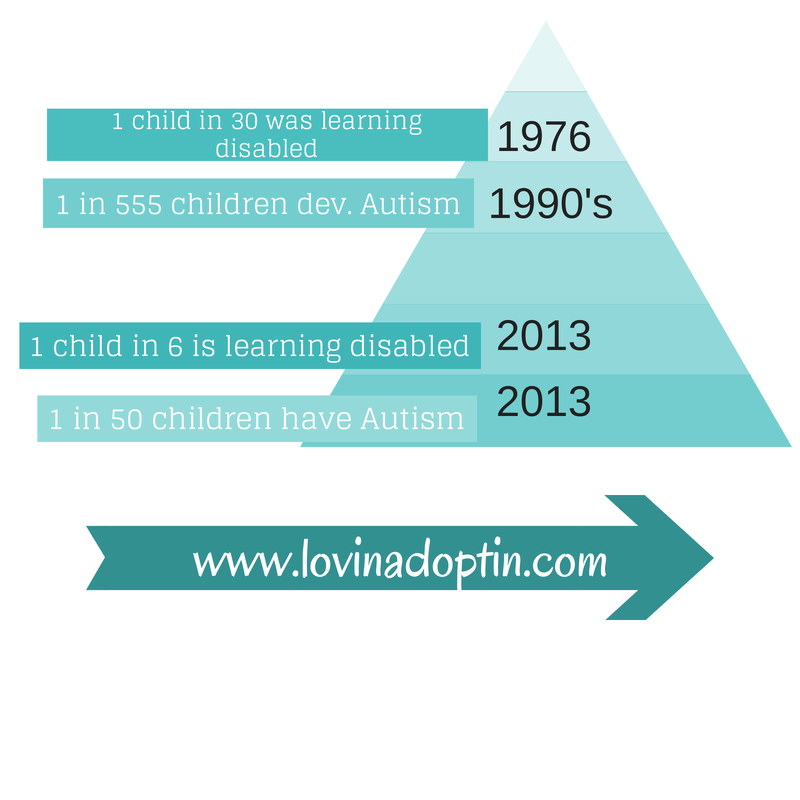 Vaccine Linked to Autism?